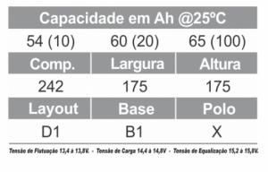 TUDOR - BATERIA ESTACIONARIA 12TE60 ESPECIFICAÇÃO