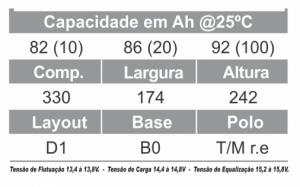 TUDOR - BATERIA ESTACIONARIA 12TE86 ESPECIFICAÇÃO