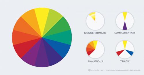 Studio Binder – Color In Film – Color Harmonies