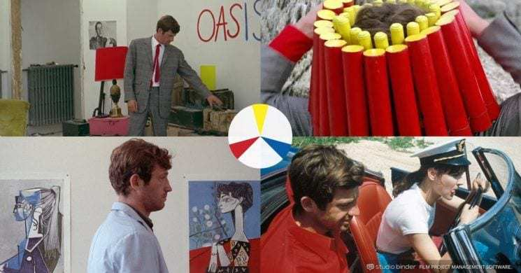 Studio Binder – Triadic Color – The Psychology of Color in Film