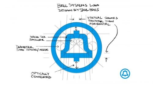 Graphic Design   Saul Bass – Bell Systems Logo – Notes