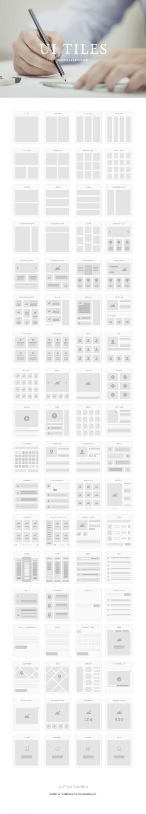 UI Tiles Wireframes and Flowcharts