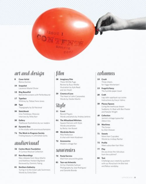 UPPERCASE Magazine | Table of Contents Layout