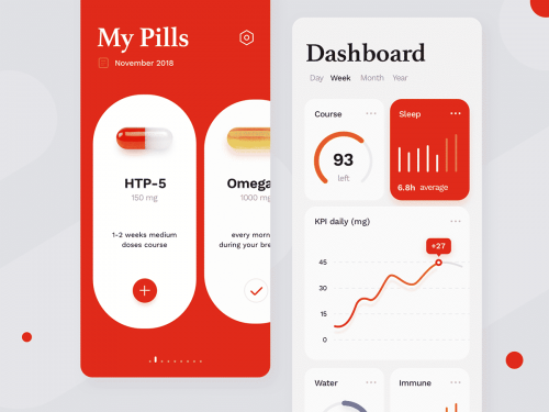 Pharmacy Analysis Exploration Concept – UI/UX