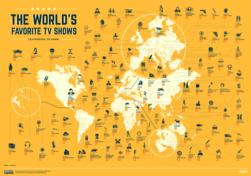 Rave Reviews – The World's Favorite TV Shows According to IMDB – Infographic D ...