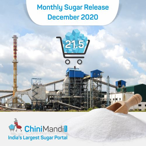 Govt. Fixes 21.5 LMT Monthly Sugar Quota for Sale in December 2020