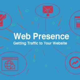 Web Presence, Traffic to Your Website, Clear Points Messaging LLC, Keywords, Key Messages, Content Marketing, Landing Pages