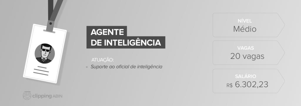 agente-inteligencia-abin