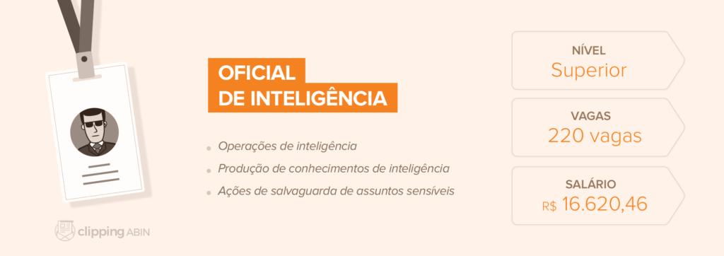 oficial-de-inteligencia-abin