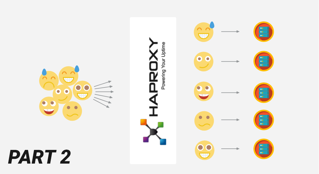 HAProxy load balancer  Part 2: Backend section and the
