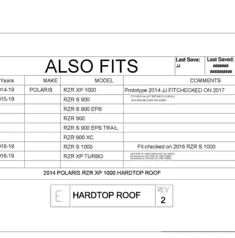 Polaris Rzr S Series Hard Top Roof