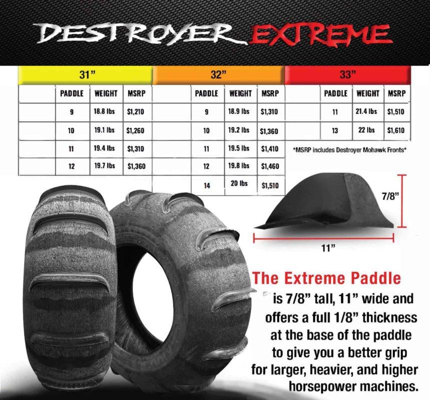 A Extreme Sheet
