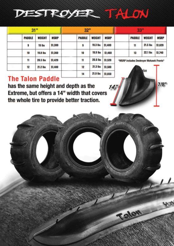 Utv Sand Paddle Tires, Talon Edition Set