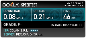 ".@HiltonHHonors not exactly ""high-speed internet…"