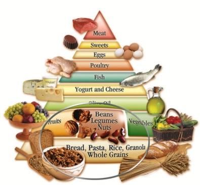 7 Menu Harian Diet Mediterania Enak Dan Bikin Cepat Langsing