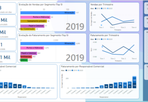 19267Criação de Dashboard no Power BI