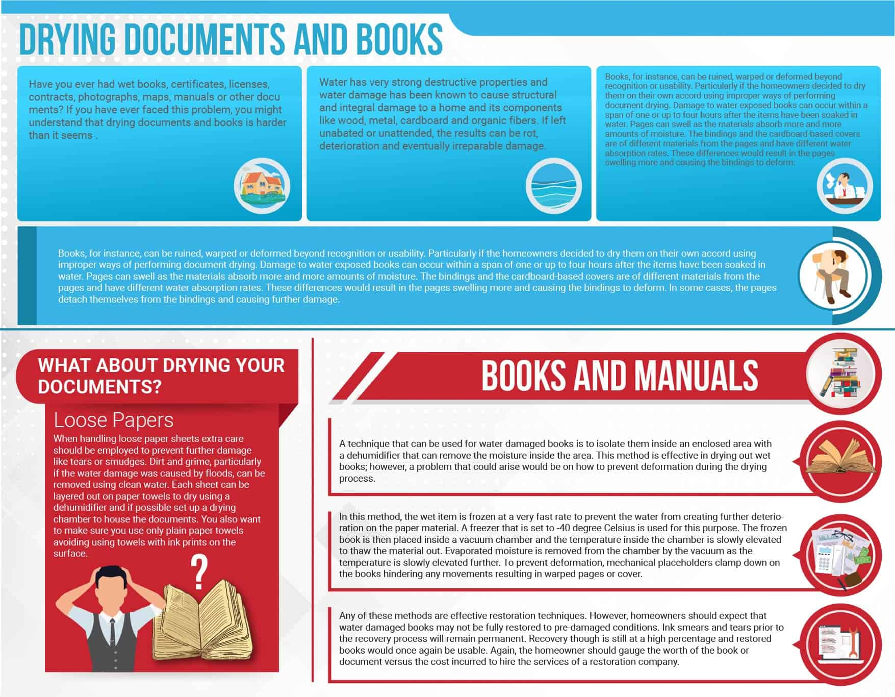 drying documents and books infographic