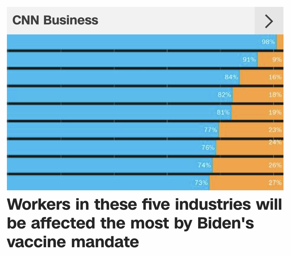How Biden's vaccine mandate will impact Americans by industry