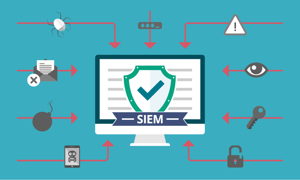 Counteracting APTs with a Fine-tuned SIEM Solution