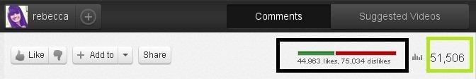 "Rebecca Black's ""My moment"" hits YouTube stats [Trending video]"