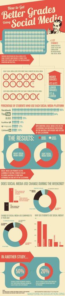 Pinterest viral growth. [Infographics]