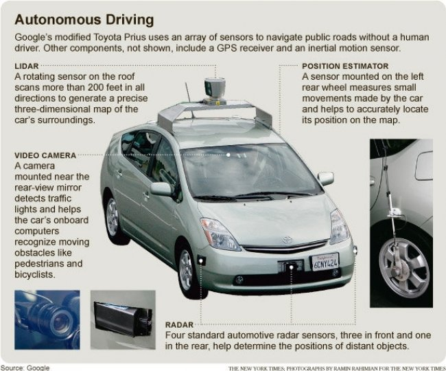 Google's driverless car project :Can it reduce accidents ?