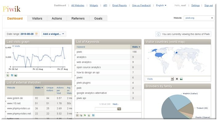 Need a reliable alternative to Google analytics? try Piwik .
