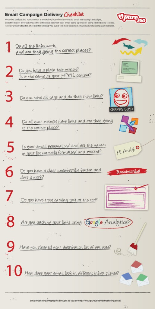 Email marketing checklist for successful delivery [Infographics]
