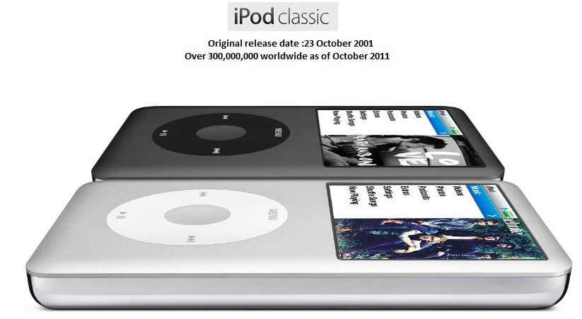 Is the iPod Past it's Sell-by Date?