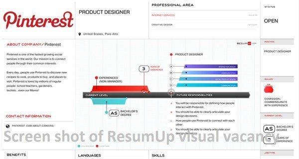 resumup infographics resume facebook