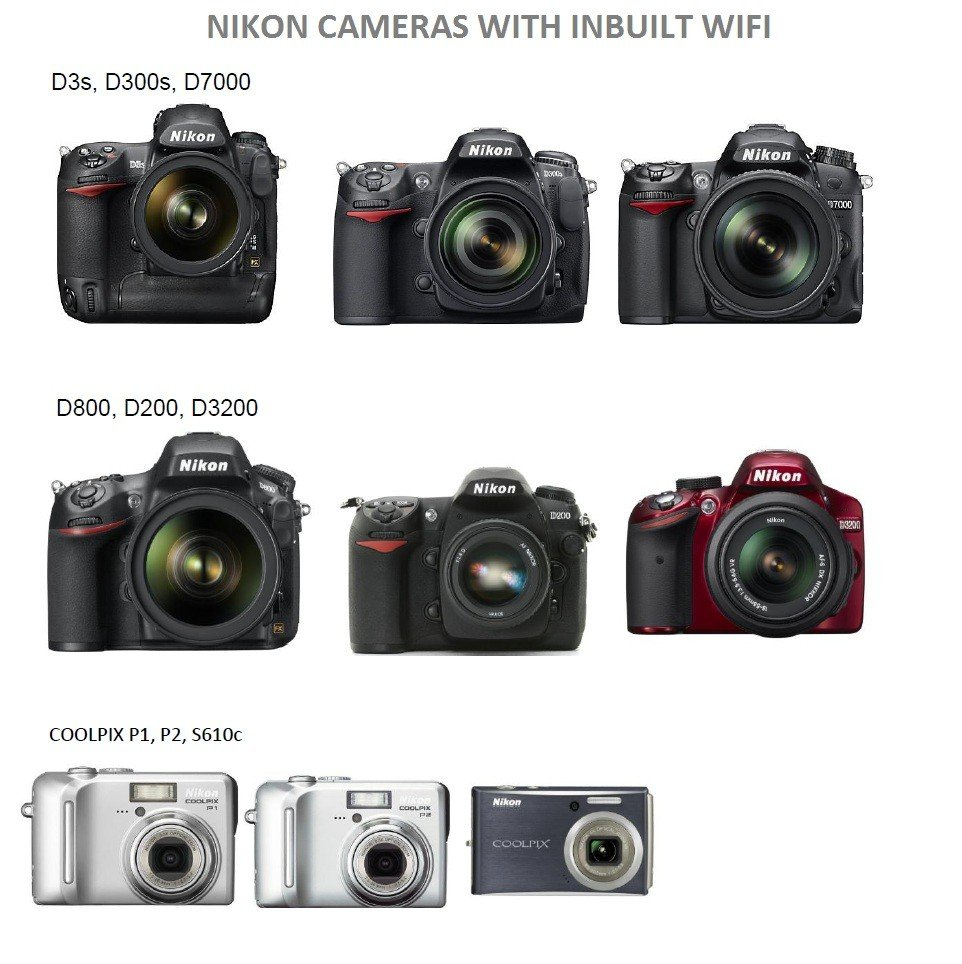 Nikon Professional Cameras with WiFi [ Product Insights ]