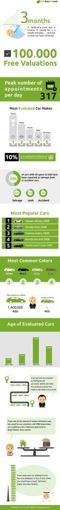 infographic-SAC