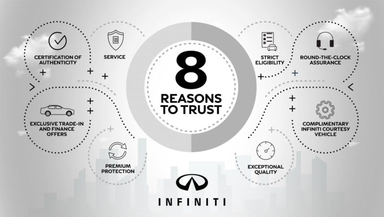 Infiniti commits to high-quality pre-owned cars