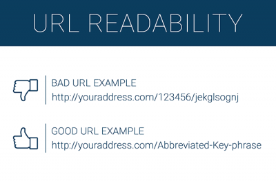URL structure, the correct URL structure