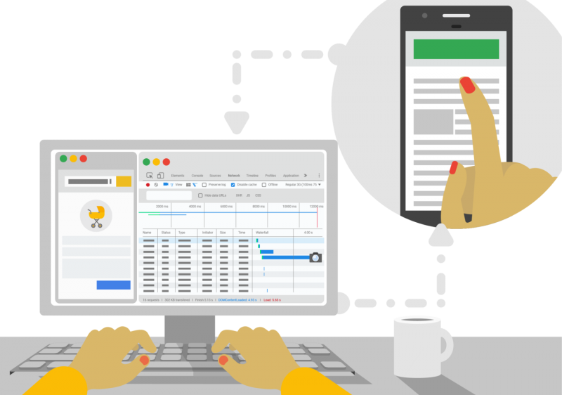 google analytics, KPIs, google advertising