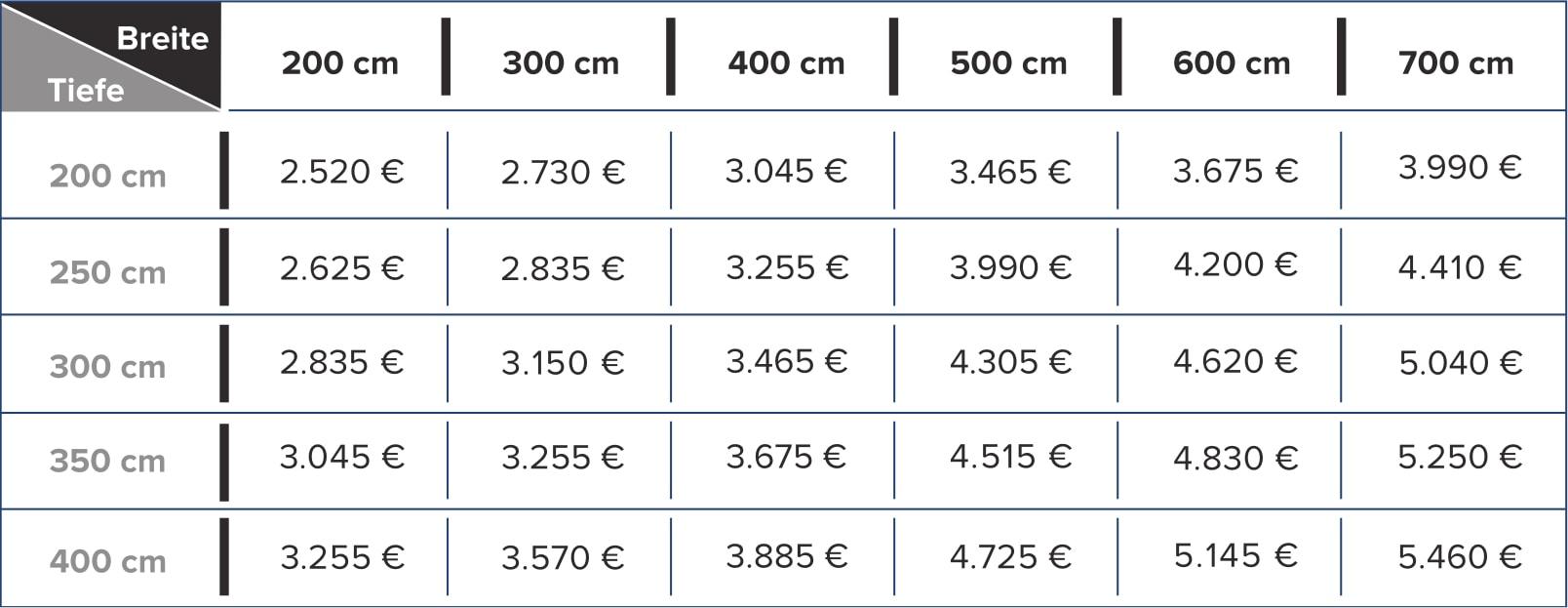 Preisliste Poly 05.2021 - Die von uns verarbeiteten Materialien sind kratz-, stoß- und korrosionsgeschützt.Rechts einige Beispiele unserer Terrassenüberdachungen.