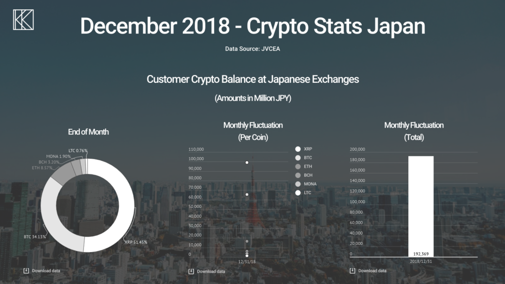 1812-monthly-crypto-stats