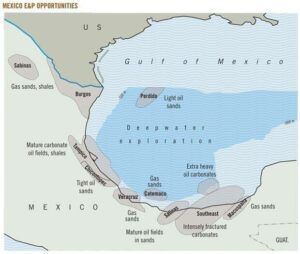 Mexican Offshore Developments