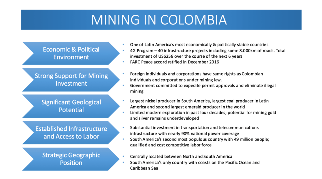overview mining in colombia