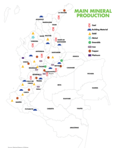 colombia mineral production