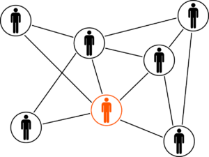 People-to-people connections