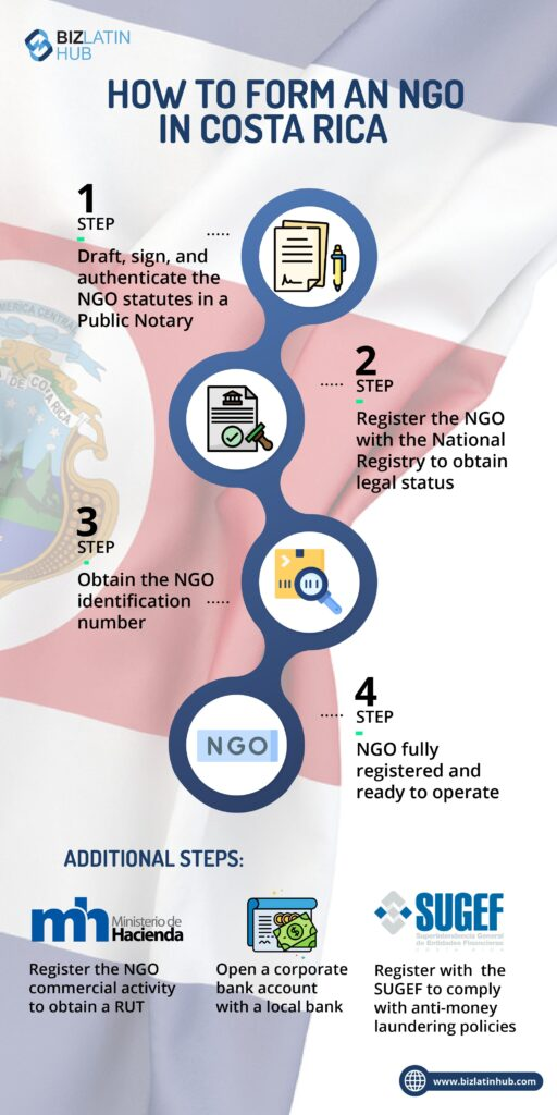 How to form and NGO in Costa Rica