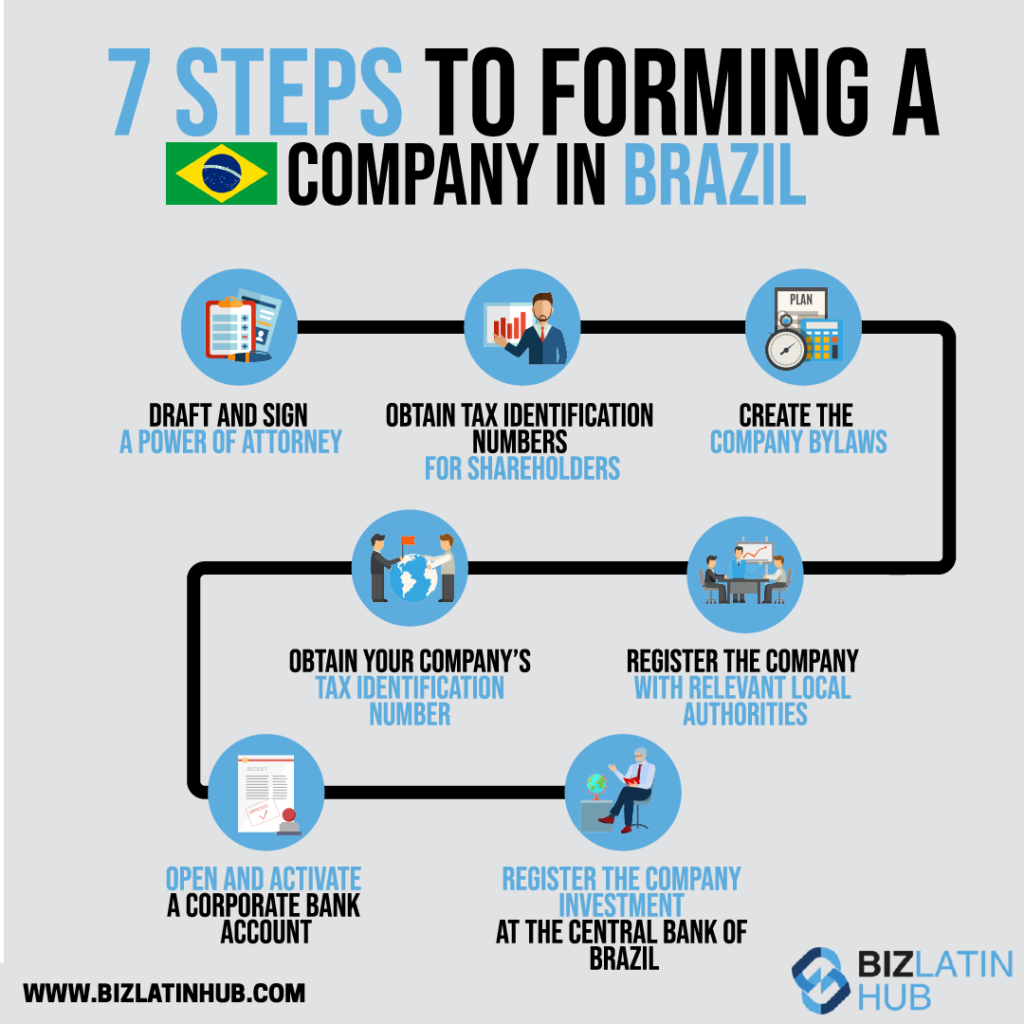 7 steps to forming a company in the construction sector in Brazil
