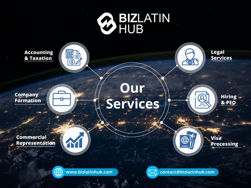Biz Latin Hub services