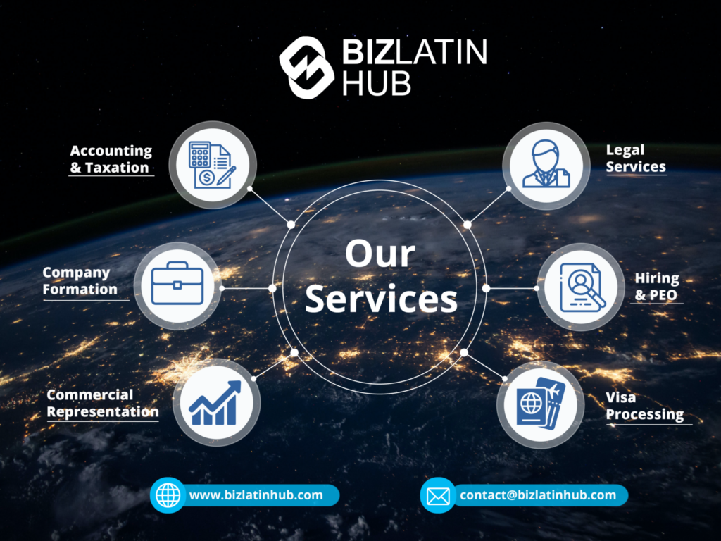 Infographic: Biz Latin Hub services, including Employer of Record services in Bolivia.