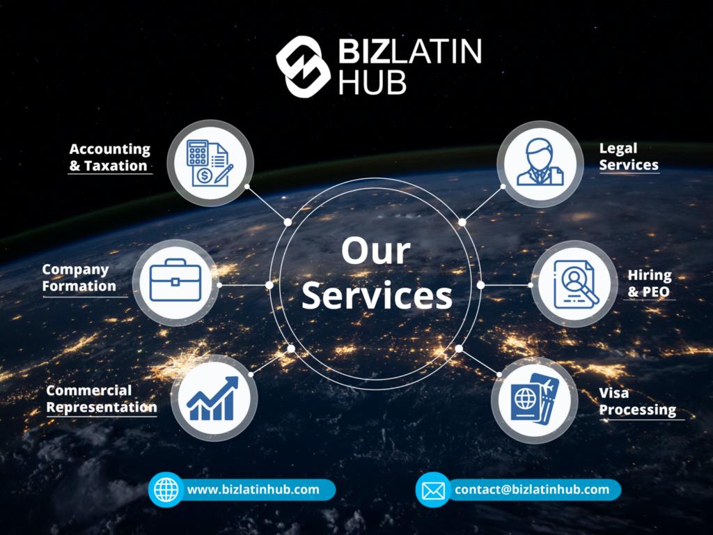 Infographic: Biz Latin Hub services