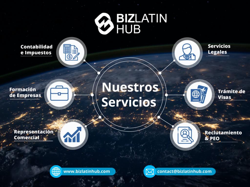 Los Servicios de Biz Latin Hub
