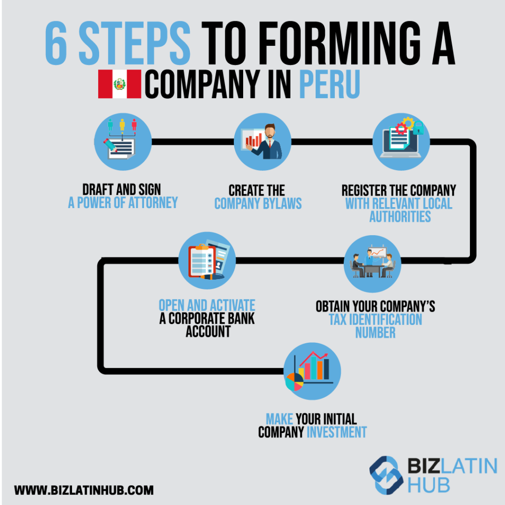 Infographic: steps to form a company in Peru