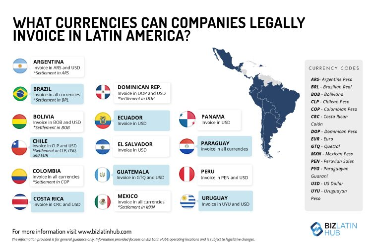 Currencies for companies to invoice
