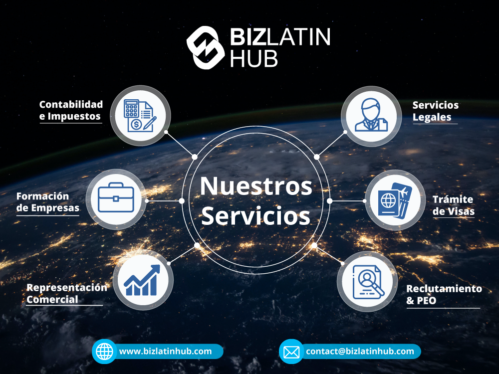 imagen que muestra los servicios de Biz Latin Hub